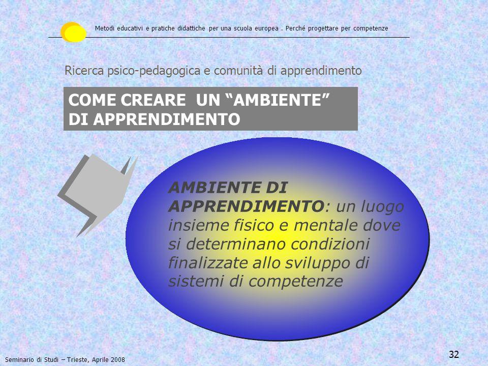 33 MODELLI DI AMBIENTE DI APPRENDIMENTO SCIENZA ( M.