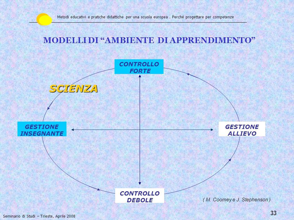 34 MODELLI DI AMBIENTE DI APPRENDIMENTO SOCIETA' ( M.