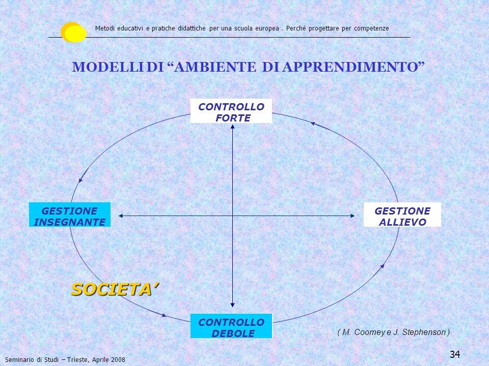 35 MODELLI DI AMBIENTE DI APPRENDIMENTO TECNOLOGIA ( M.