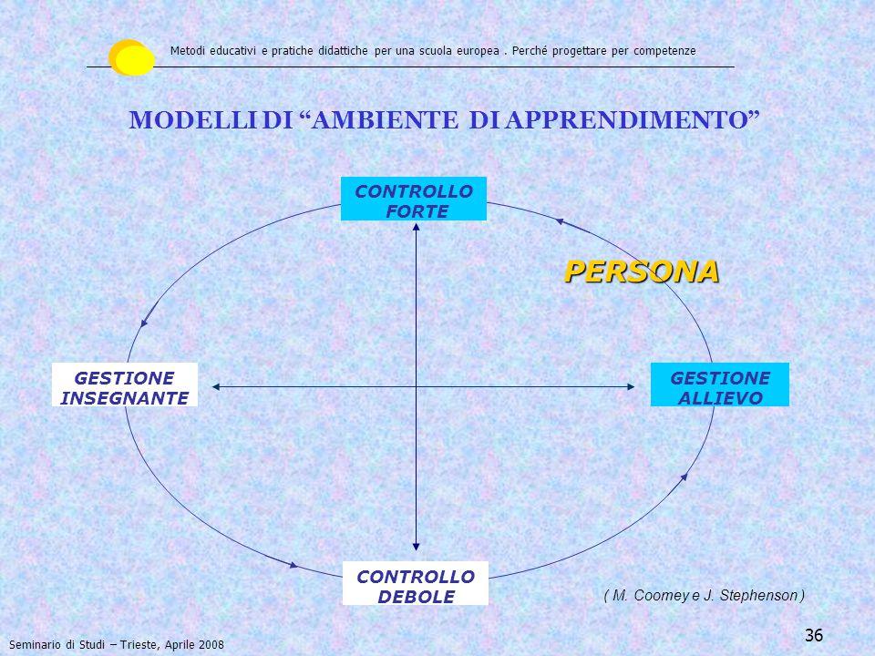 37 MODELLI DI AMBIENTE DI APPRENDIMENTO PERSONA SOCIETA' TECNOLOGIA SCIENZA ( M.