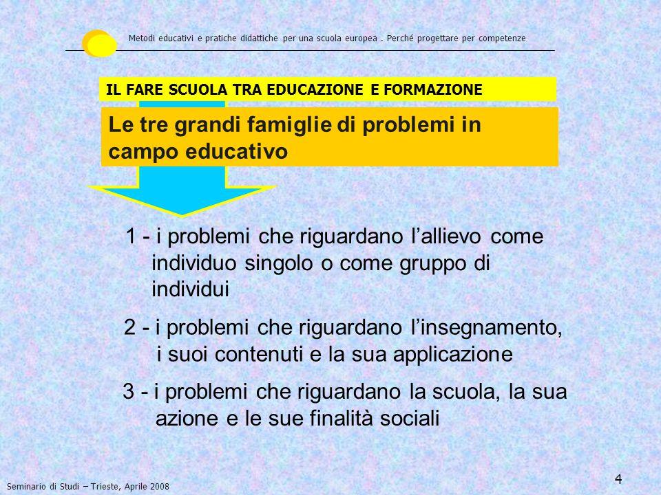 5 L'Educazione L'Educazione, un processo di natura culturale attraverso cui l'uomo evolve assieme al suo ambiente CULTURE DIFFERENTI conoscere la storia del processo educativo dell'uomo EDUCAZIONI DIFFERENTI E' determinante … Metodi educativi e pratiche didattiche per una scuola europea.