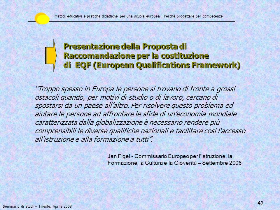 43 EQF – EUROPEAN QUALIFICATIONS FRAMEWORK Mobilità e cittadinanza europea - L'EQF fissa un riferimento comune in termini di risultati di apprendimento per i vari tipi di qualificazione settoriale esistenti nei diversi Paesi dell'Unione - L'EQF permette di interpretare gli indicatori adottati nei vari Paesi per determinare i livelli di apprendimento nell'ambito dei quadri nazionali o di settore - L'EQF costituisce fattore di garanzia per lo sviluppo della qualità dei sistemi educativi e formativi europei, favorendo nel contempo lo sviluppo nell'ottica della strategia di Lisbona.