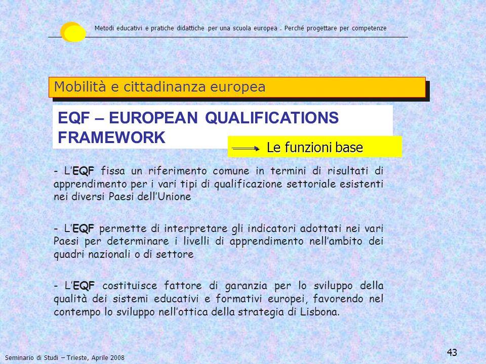 44 CONOSCENZE Le qualificazioni in un EQF sono descritte in termini di tre tipi di risultato di apprendimento ABILITA' COMPETENZE Per ogni tipo di risultato sono previsti 8 livelli di apprendimento Mobilità e cittadinanza europea EQF – EUROPEAN QUALIFICATIONS FRAMEWORK Metodi educativi e pratiche didattiche per una scuola europea.