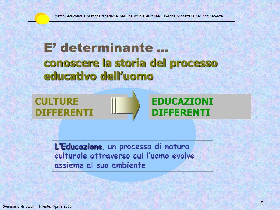 6 La rivoluzione tecnologica e le sue forme evolutive hanno comportato: L'EDUCAZIONE NELLA SOCIETA' DEL CAMBIAMENTO CONTINUO Aumento della complessità sociale Deregolamentazione dei sistemi educativi Diversificazione delle pratiche culturali Trasformazione della valutazione in processo prescrittivo Metodi educativi e pratiche didattiche per una scuola europea.