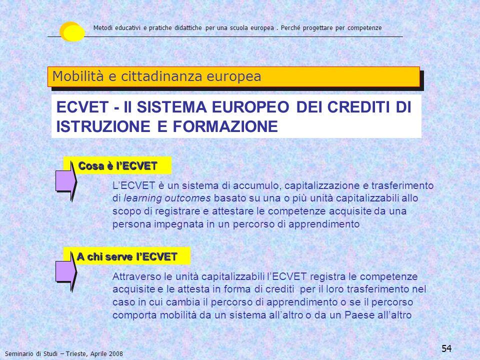 55 Perché … EUROPASS Cosa è … EUROPASS Metodi educativi e pratiche didattiche per una scuola europea.