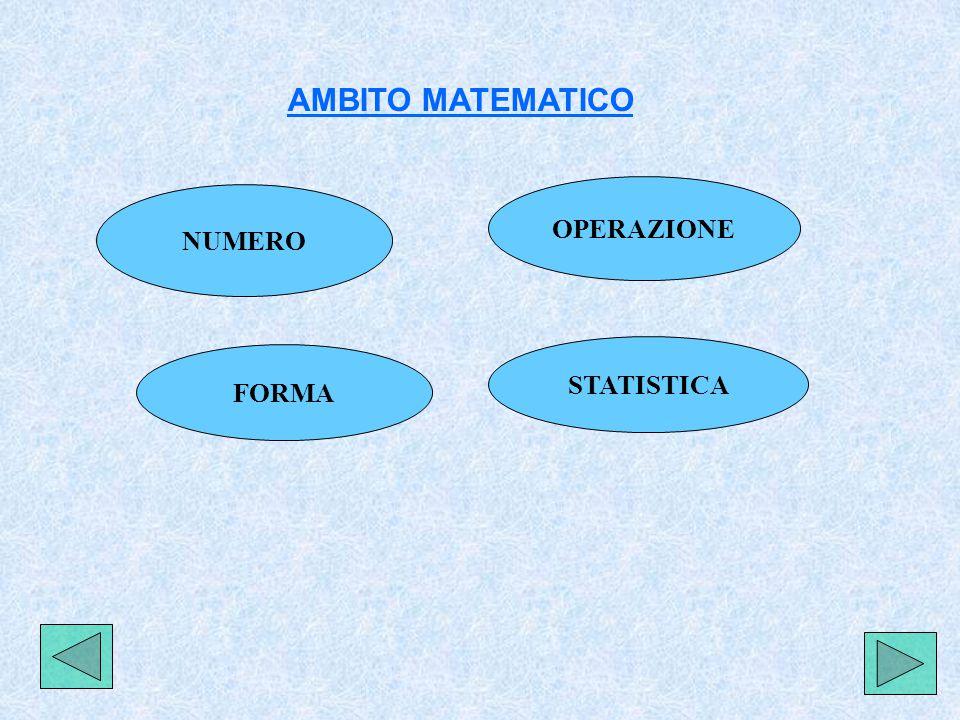 AMBITO LINGUISTICO RAPPRESENTAZIONE TESTO MESSAGGIO SEGNO/SIMBOLO