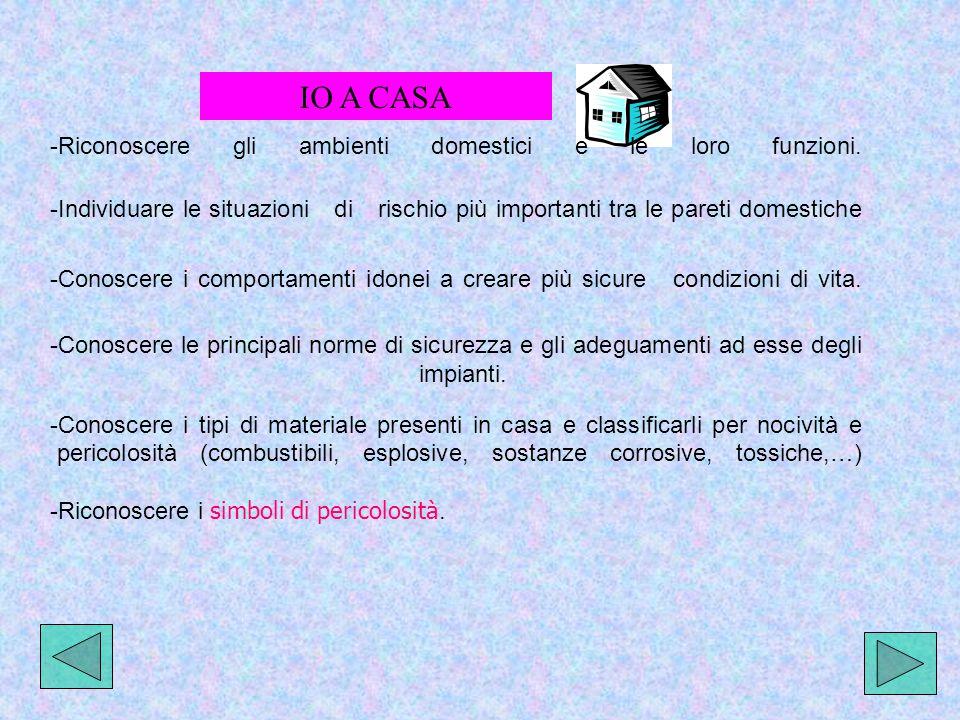 IO A CASA -Riconoscere gli ambienti domestici e le loro funzioni.