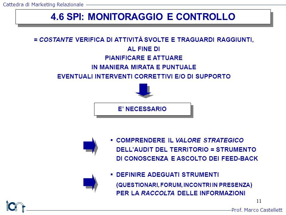 11 4.6 SPI: MONITORAGGIO E CONTROLLO = COSTANTE VERIFICA DI ATTIVITÀ SVOLTE E TRAGUARDI RAGGIUNTI, AL FINE DI PIANIFICARE E ATTUARE IN MANIERA MIRATA E PUNTUALE EVENTUALI INTERVENTI CORRETTIVI E/O DI SUPPORTO  COMPRENDERE IL VALORE STRATEGICO DELL'AUDIT DEL TERRITORIO = STRUMENTO DI CONOSCENZA E ASCOLTO DEI FEED-BACK  DEFINIRE ADEGUATI STRUMENTI ( QUESTIONARI, FORUM, INCONTRI IN PRESENZA ) PER LA RACCOLTA DELLE INFORMAZIONI E' NECESSARIO Prof.