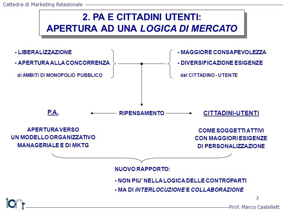 3 2. PA E CITTADINI UTENTI: APERTURA AD UNA LOGICA DI MERCATO 2.