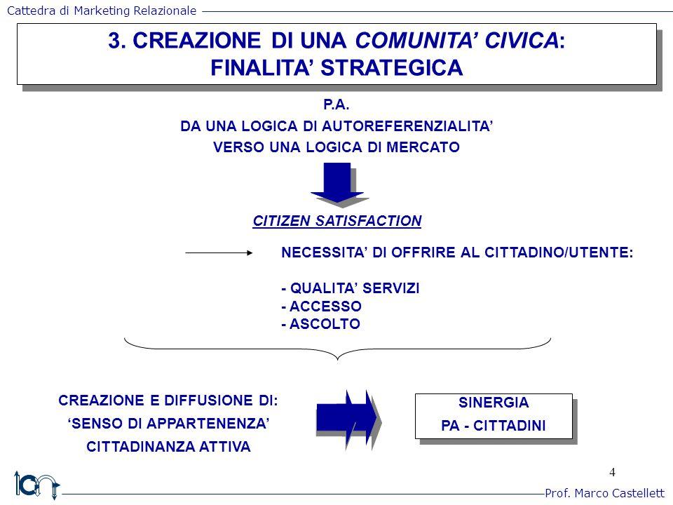 4 3. CREAZIONE DI UNA COMUNITA' CIVICA: FINALITA' STRATEGICA 3. CREAZIONE DI UNA COMUNITA' CIVICA: FINALITA' STRATEGICA P.A. DA UNA LOGICA DI AUTOREFE