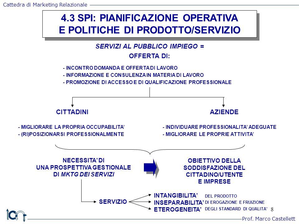 8 4.3 SPI: PIANIFICAZIONE OPERATIVA E POLITICHE DI PRODOTTO/SERVIZIO 4.3 SPI: PIANIFICAZIONE OPERATIVA E POLITICHE DI PRODOTTO/SERVIZIO SERVIZIO INTAN