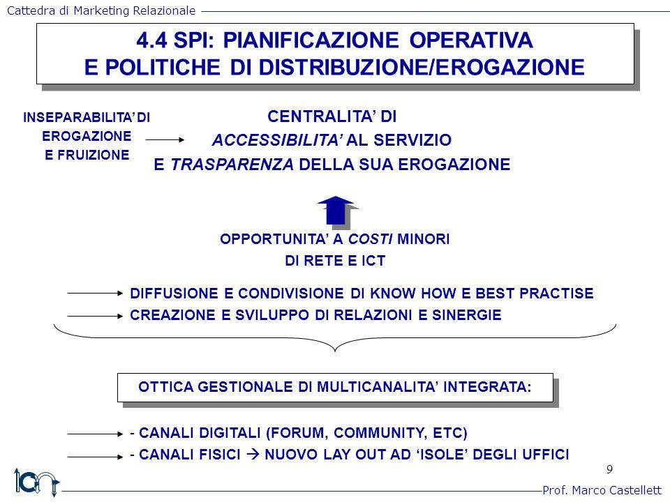 9 4.4 SPI: PIANIFICAZIONE OPERATIVA E POLITICHE DI DISTRIBUZIONE/EROGAZIONE 4.4 SPI: PIANIFICAZIONE OPERATIVA E POLITICHE DI DISTRIBUZIONE/EROGAZIONE INSEPARABILITA' DI EROGAZIONE E FRUIZIONE CENTRALITA' DI ACCESSIBILITA' AL SERVIZIO E TRASPARENZA DELLA SUA EROGAZIONE OPPORTUNITA' A COSTI MINORI DI RETE E ICT DIFFUSIONE E CONDIVISIONE DI KNOW HOW E BEST PRACTISE CREAZIONE E SVILUPPO DI RELAZIONI E SINERGIE OTTICA GESTIONALE DI MULTICANALITA' INTEGRATA: - CANALI DIGITALI (FORUM, COMMUNITY, ETC) - CANALI FISICI  NUOVO LAY OUT AD 'ISOLE' DEGLI UFFICI Prof.