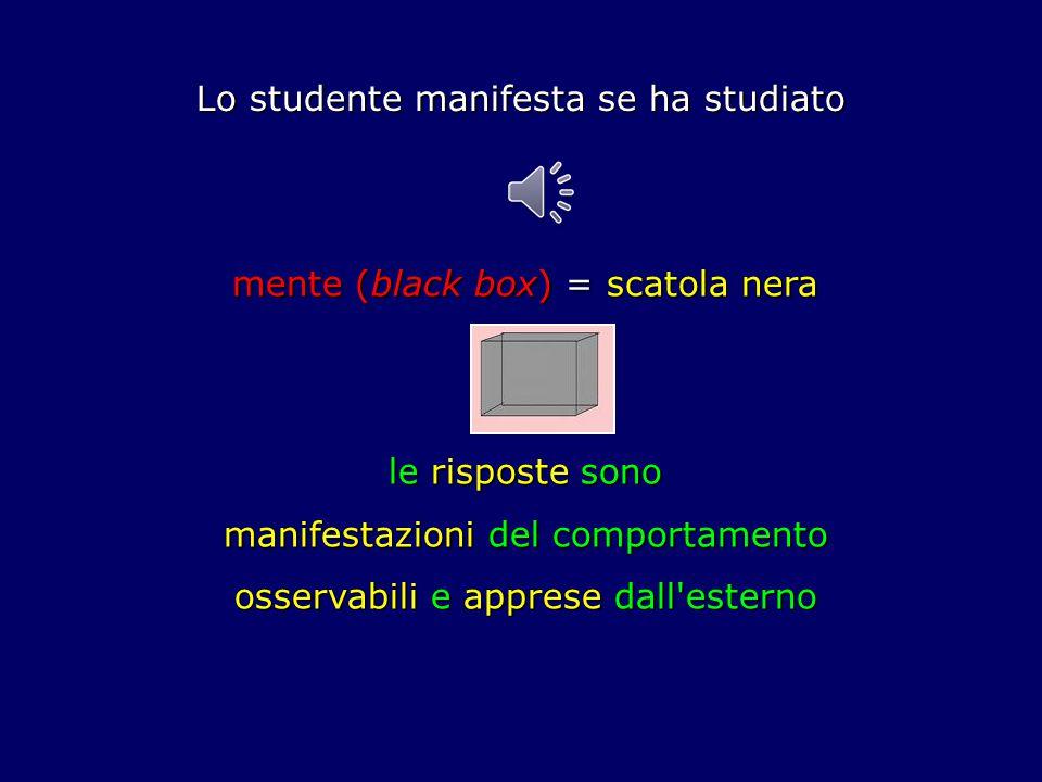 Lo studente manifesta se ha studiato mente (black box) = scatola nera le risposte sono manifestazioni del comportamento osservabili e apprese dall esterno