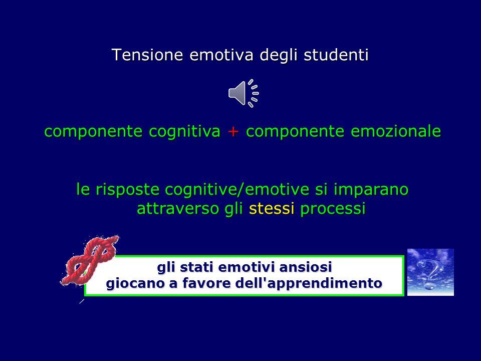 Tensione emotiva degli studenti componente cognitiva + componente emozionale le risposte cognitive/emotive si imparano attraverso gli stessi processi gli stati emotivi ansiosi giocano a favore dell apprendimento