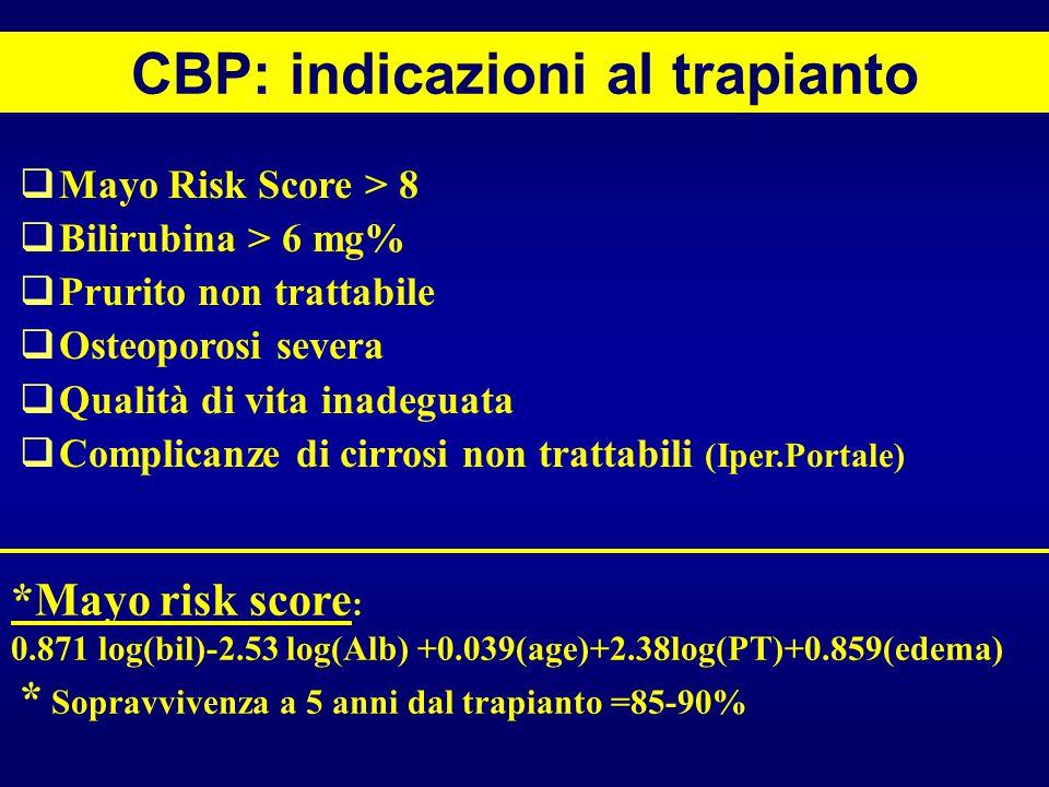CBP: indicazioni al trapianto  Mayo Risk Score > 8  Bilirubina > 6 mg%  Prurito non trattabile  Osteoporosi severa  Qualità di vita inadeguata 