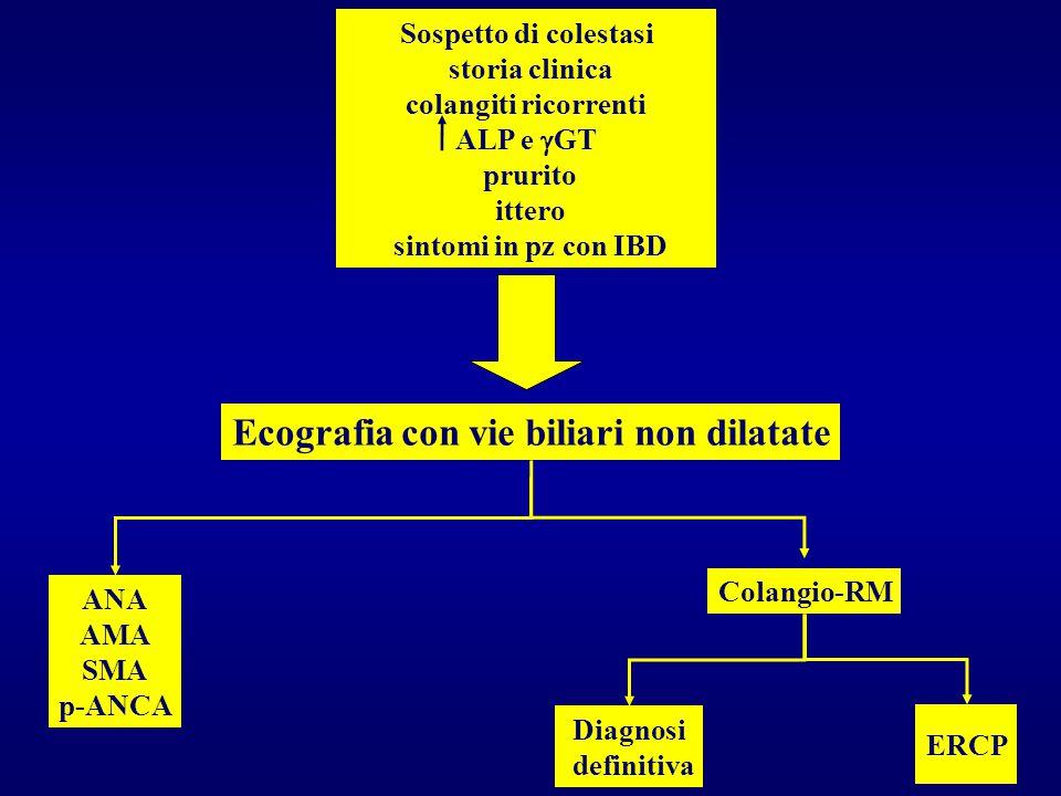 Sospetto di colestasi storia clinica colangiti ricorrenti ALP e  GT prurito ittero sintomi in pz con IBD Ecografia con vie biliari non dilatate ANA A