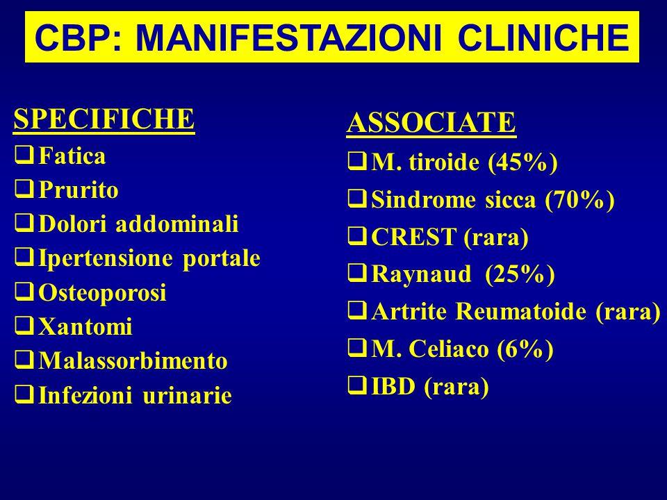 CBP: MANIFESTAZIONI CLINICHE SPECIFICHE  Fatica  Prurito  Dolori addominali  Ipertensione portale  Osteoporosi  Xantomi  Malassorbimento  Infe