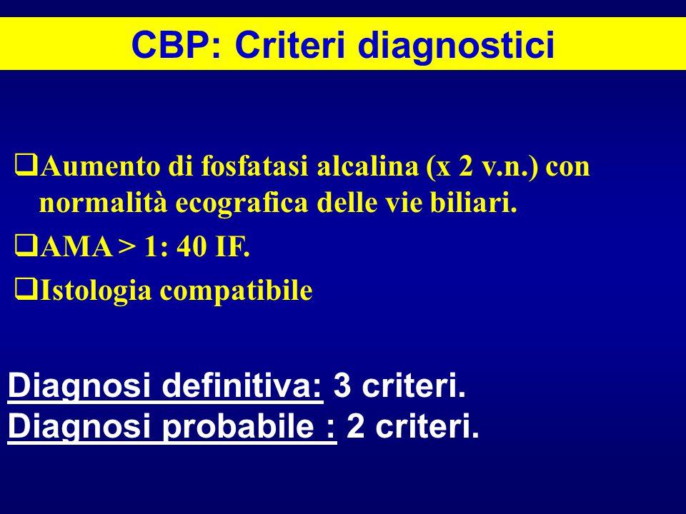 LA DIAGNOSI DI CBP Sospetto di colestasi (storia clinica,  fosfatasi alcalina ± GGT nel siero, prurito, ittero) US con albero biliare normale AMA, ANA, SMA Biopsia epatica