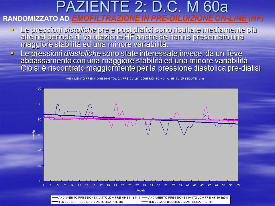 PAZIENTE 2: D.C. M 60a  Le pressioni sistoliche pre e post dialisi sono risultate mediamente più alte nel periodo di valutazione HF anche se hanno pr