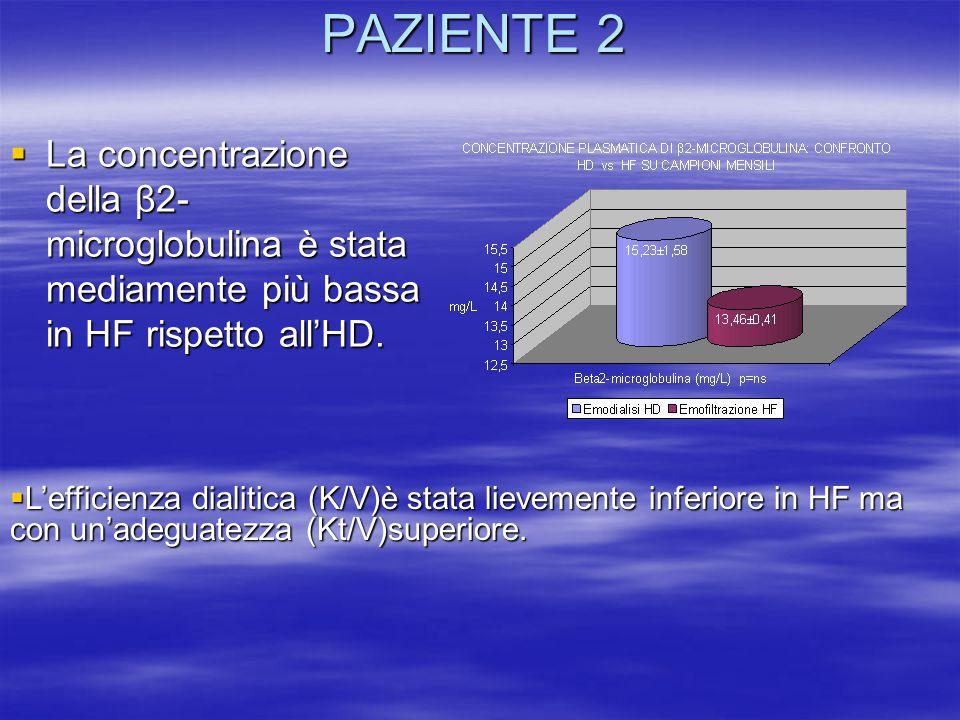PAZIENTE 2  La concentrazione della β2- microglobulina è stata mediamente più bassa in HF rispetto all'HD.  L'efficienza dialitica (K/V)è stata liev