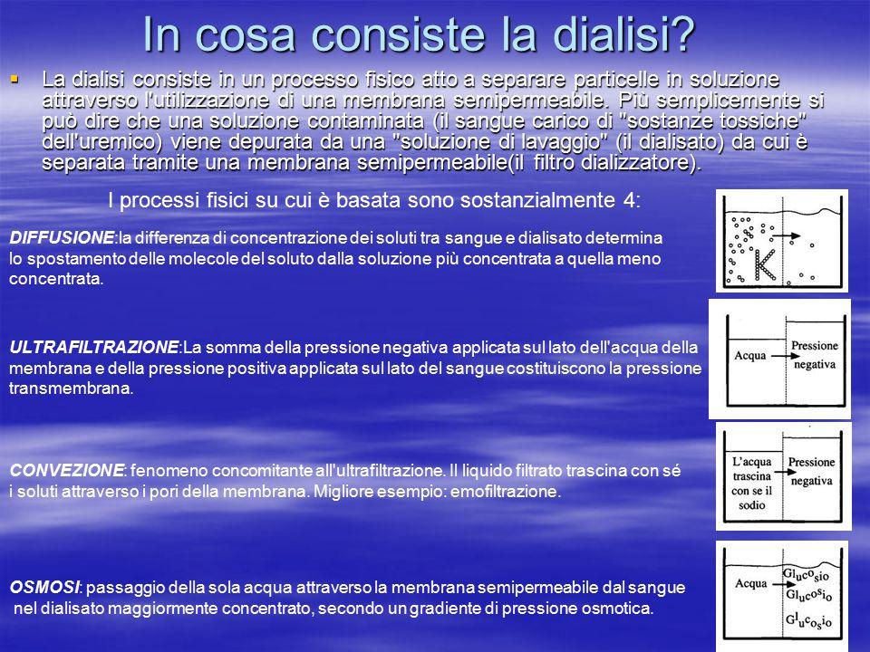 In cosa consiste la dialisi?  La dialisi consiste in un processo fisico atto a separare particelle in soluzione attraverso l'utilizzazione di una mem