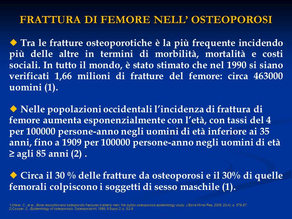 FRATTURA DI FEMORE IN ITALIA In Italia nel 2002 sono stati eseguiti oltre 120.000 interventi chirurgici all'anca; di questi, più di 72000 sono stati causati da fratture del femore correlate a osteoporosi.
