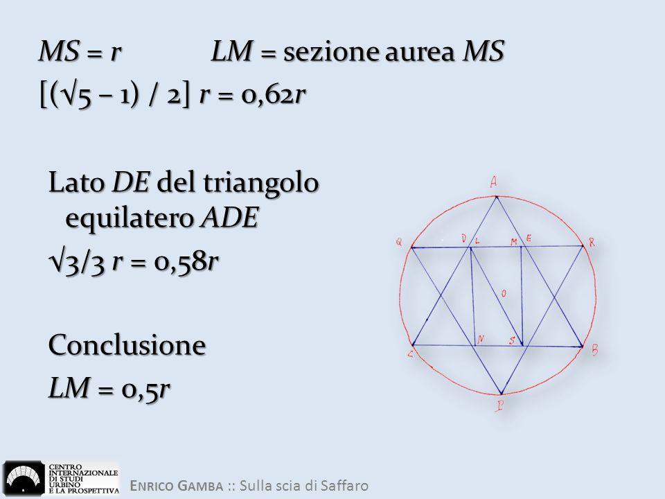 E NRICO G AMBA :: Sulla scia di Saffaro Lato DE del triangolo equilatero ADE Lato DE del triangolo equilatero ADE √3/3 r = 0,58r √3/3 r = 0,58r Conclusione Conclusione LM = 0,5r LM = 0,5r MS = r LM = sezione aurea MS MS = r LM = sezione aurea MS [(√5 – 1) / 2] r = 0,62r [(√5 – 1) / 2] r = 0,62r