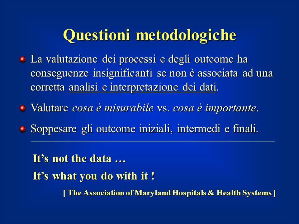 Questioni metodologiche La valutazione dei processi e degli outcome ha conseguenze insignificanti se non è associata ad una corretta analisi e interpr