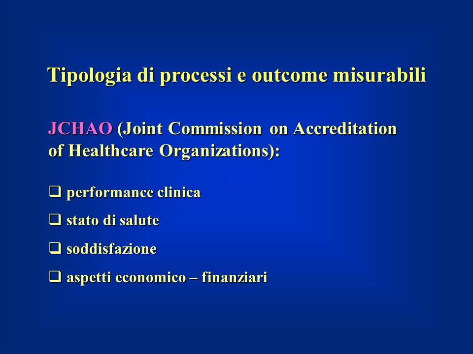 Tipologia di processi e outcome misurabili JCHAO (Joint Commission on Accreditation of Healthcare Organizations):  performance clinica  stato di sal