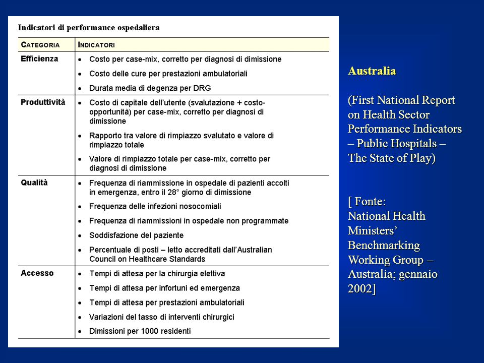 Australia (First National Report on Health Sector Performance Indicators – Public Hospitals – The State of Play) [ Fonte: National Health Ministers' B