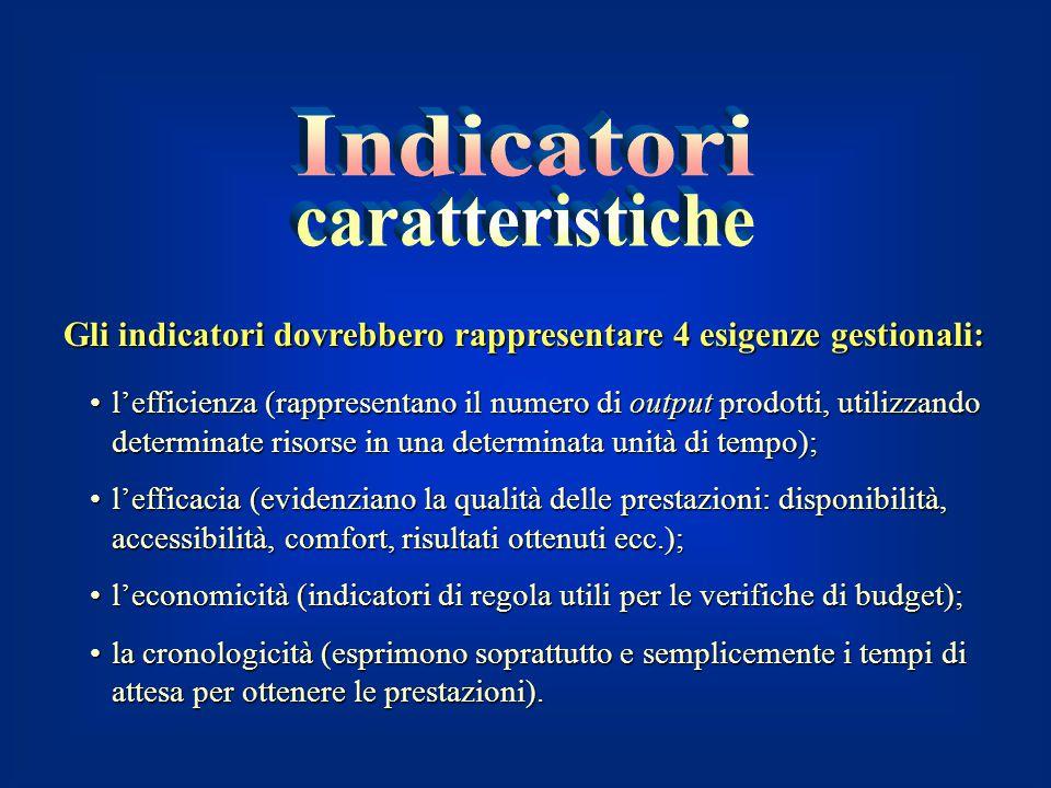 Gli indicatori dovrebbero rappresentare 4 esigenze gestionali: l'efficienza (rappresentano il numero di output prodotti, utilizzando determinate risor
