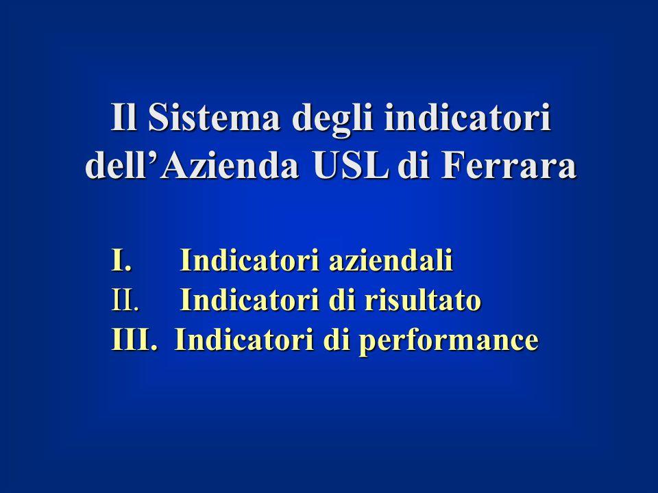 Il Sistema degli indicatori dell'Azienda USL di Ferrara I. Indicatori aziendali II. Indicatori di risultato III. Indicatori di performance
