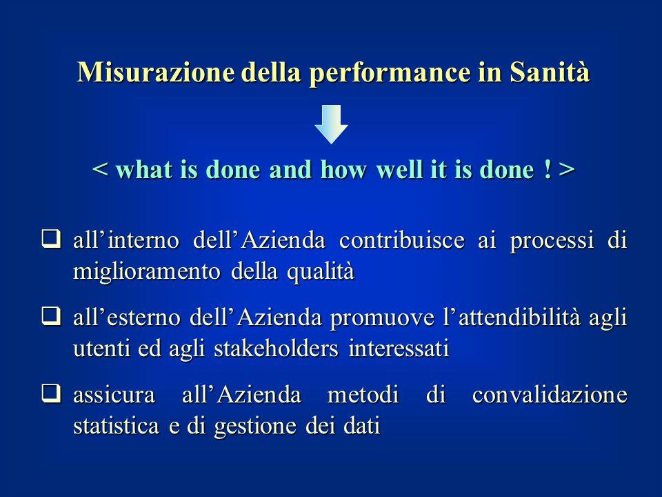Misurazione della performance in Sanità  all'interno dell'Azienda contribuisce ai processi di miglioramento della qualità  all'esterno dell'Azienda