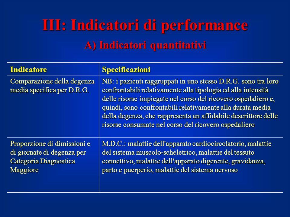 III: Indicatori di performance IndicatoreSpecificazioni Comparazione della degenza media specifica per D.R.G. NB: i pazienti raggruppati in uno stesso