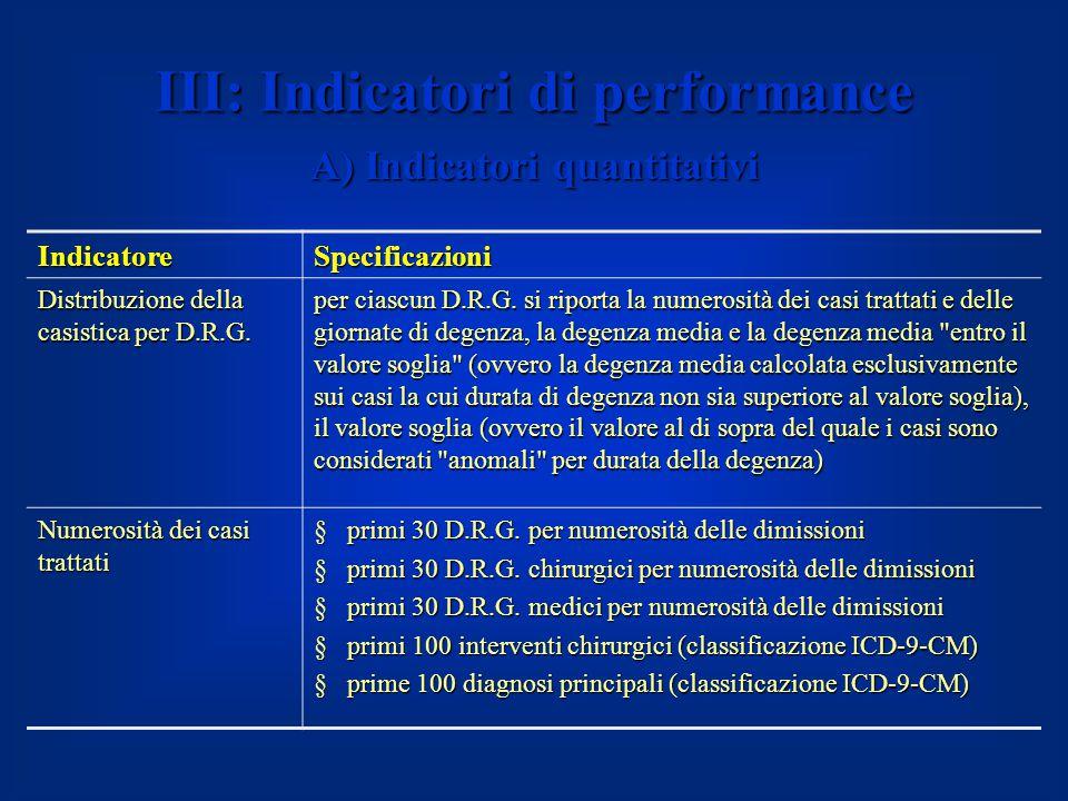 III: Indicatori di performance IndicatoreSpecificazioni Distribuzione della casistica per D.R.G. per ciascun D.R.G. si riporta la numerosità dei casi