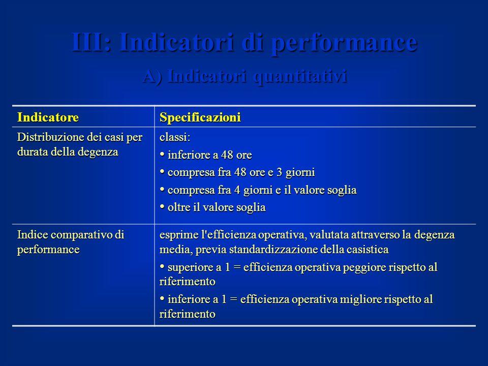 III: Indicatori di performance IndicatoreSpecificazioni Distribuzione dei casi per durata della degenza classi: inferiore a 48 ore inferiore a 48 ore
