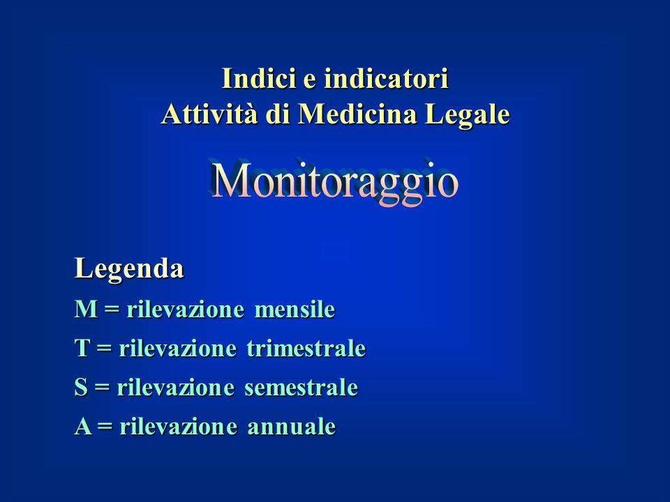 Indici e indicatori Attività di Medicina Legale Legenda M = rilevazione mensile T = rilevazione trimestrale S = rilevazione semestrale A = rilevazione