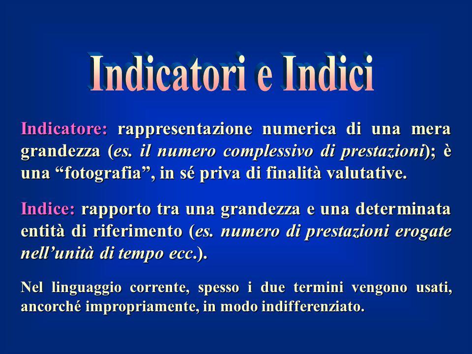"""Indicatore: rappresentazione numerica di una mera grandezza (es. il numero complessivo di prestazioni); è una """"fotografia"""", in sé priva di finalità va"""