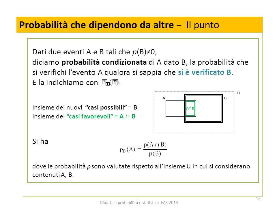 Dati due eventi A e B tali che p(B)≠0, diciamo probabilità condizionata di A dato B, la probabilità che si verifichi l'evento A qualora si sappia che