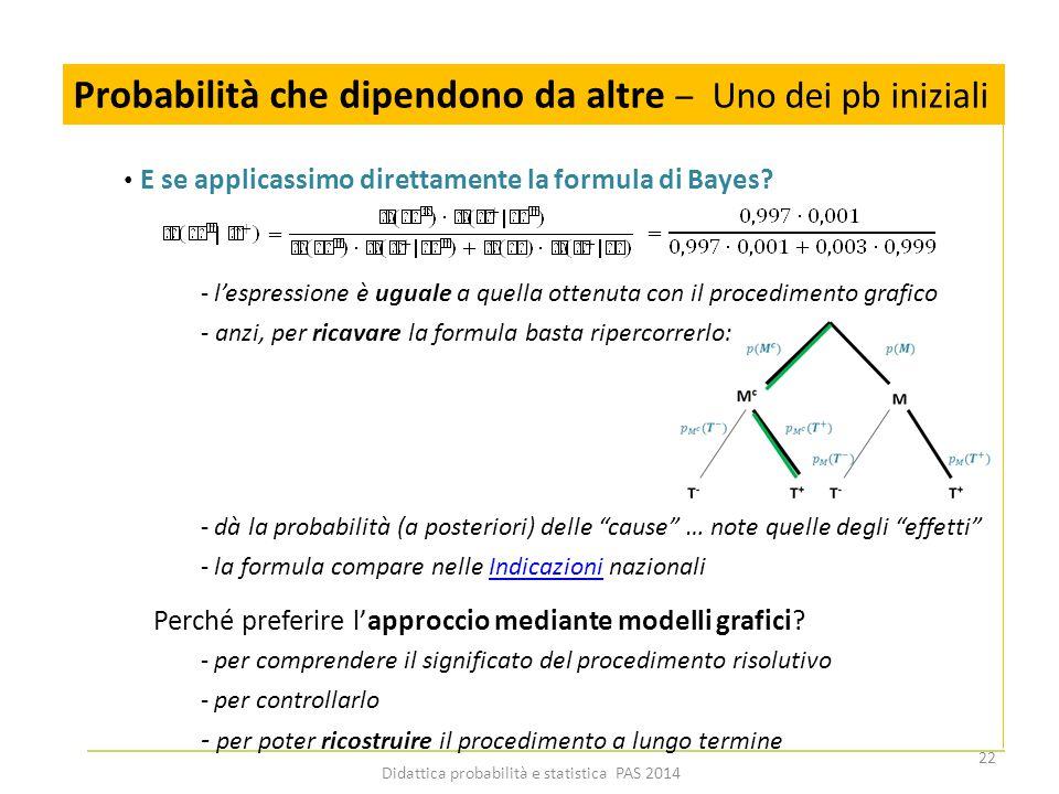 Probabilità che dipendono da altre – Uno dei pb iniziali Perché preferire l'approccio mediante modelli grafici? 22 Didattica probabilità e statistica