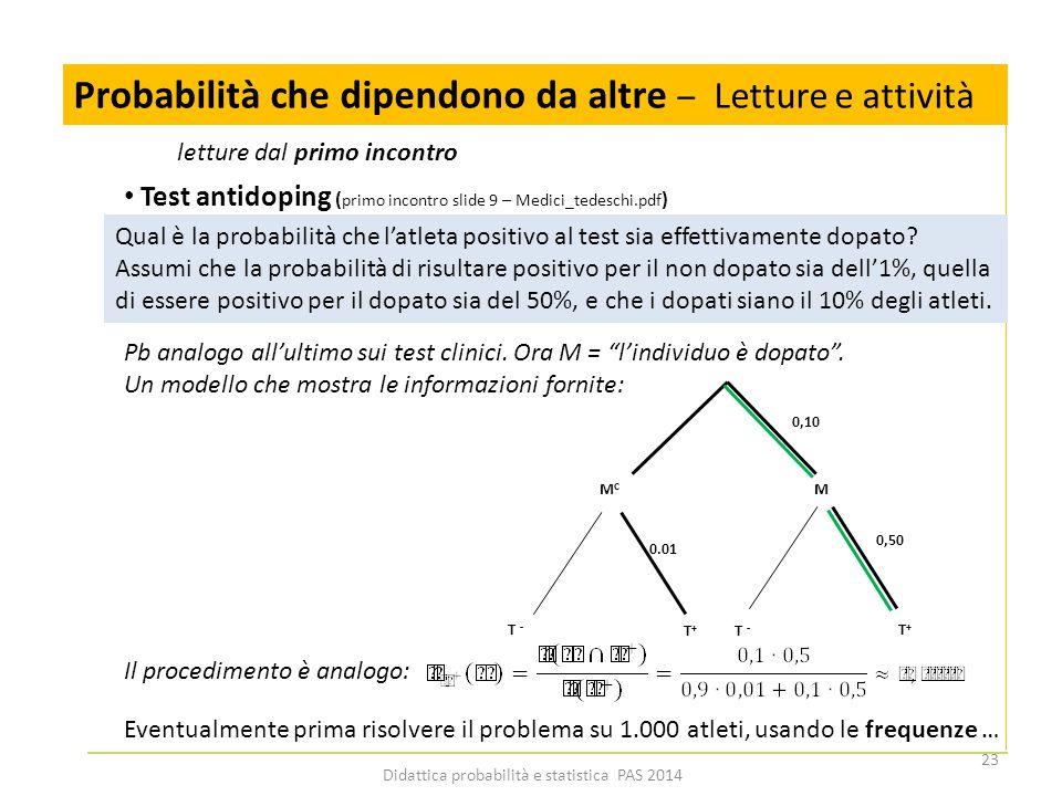 """Probabilità che dipendono da altre – Letture e attività letture dal primo incontro Pb analogo all'ultimo sui test clinici. Ora M = """"l'individuo è dopa"""