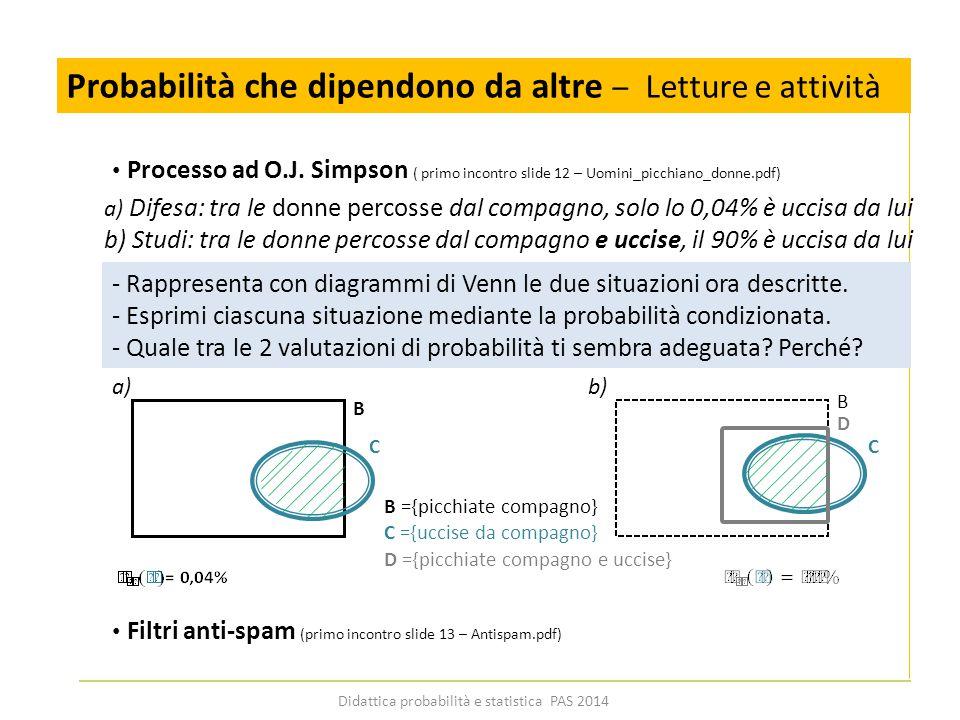 Probabilità che dipendono da altre – Letture e attività Filtri anti-spam (primo incontro slide 13 – Antispam.pdf) a) Difesa: tra le donne percosse dal