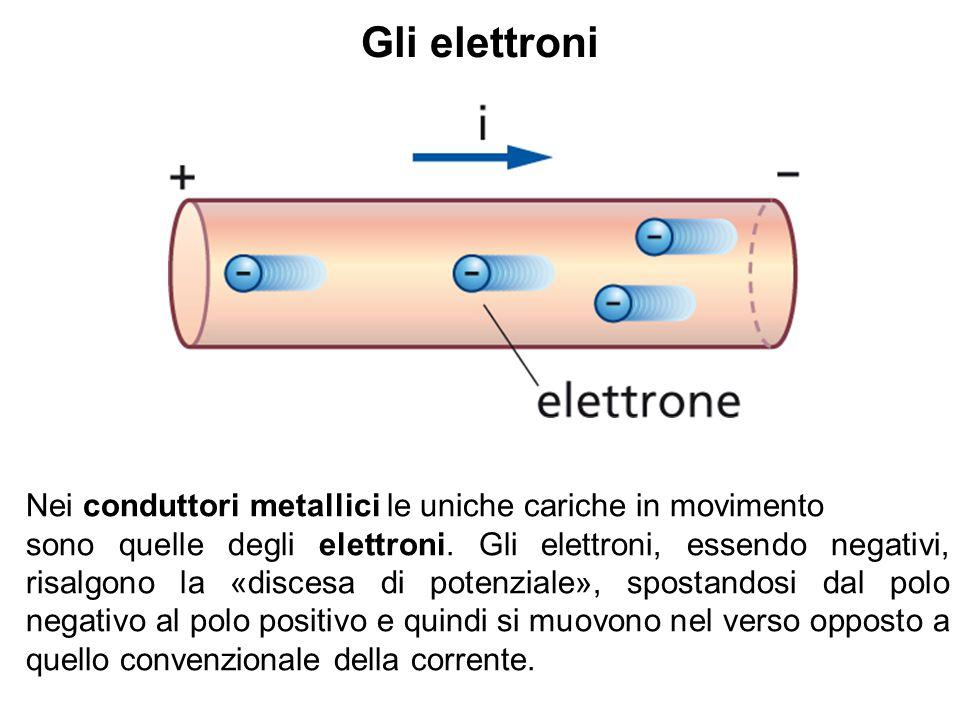 Gli elettroni Nei conduttori metallici le uniche cariche in movimento sono quelle degli elettroni. Gli elettroni, essendo negativi, risalgono la «disc
