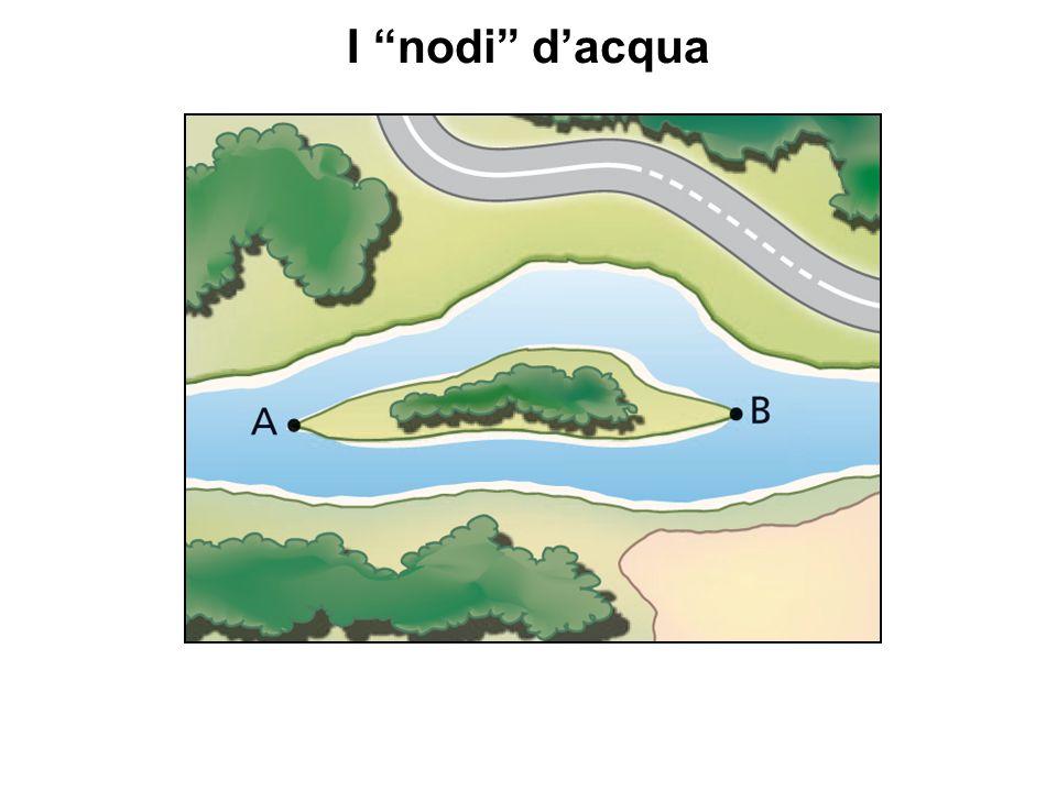 """I """"nodi"""" d'acqua"""