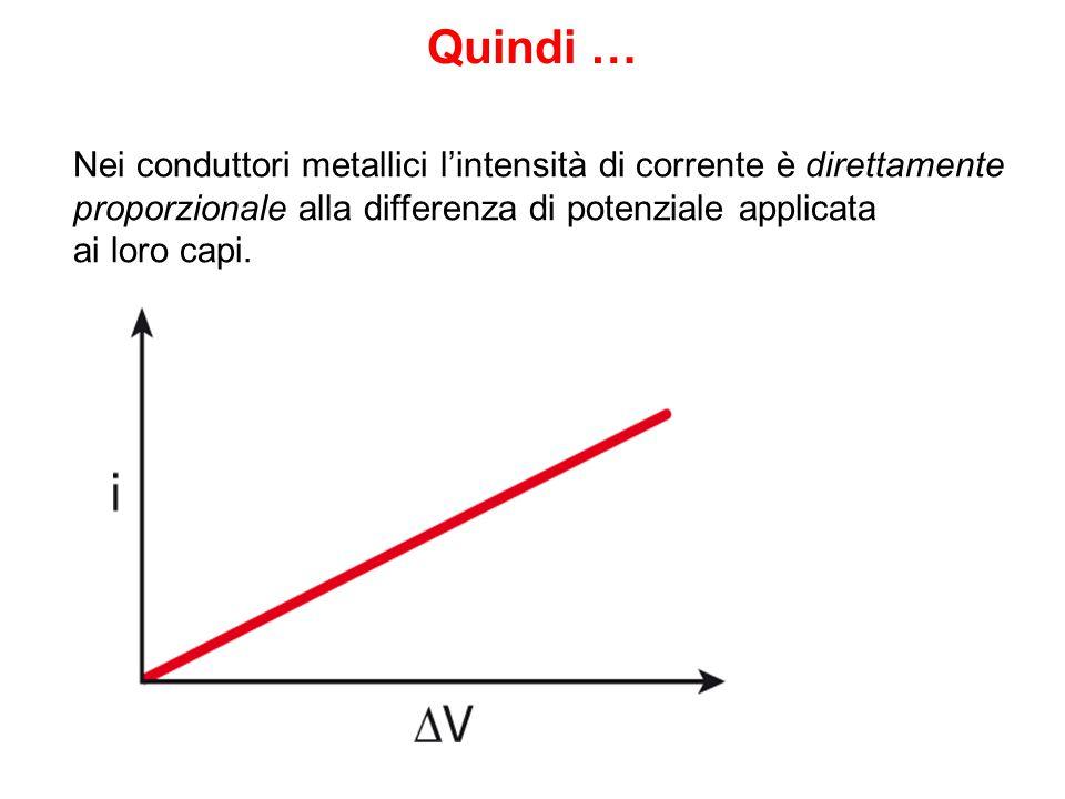 Quindi … Nei conduttori metallici l'intensità di corrente è direttamente proporzionale alla differenza di potenziale applicata ai loro capi.