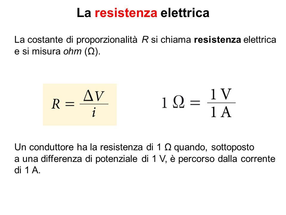 La resistenza elettrica La costante di proporzionalità R si chiama resistenza elettrica e si misura ohm (Ω). Un conduttore ha la resistenza di 1 Ω qua