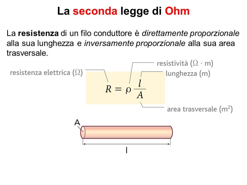 La seconda legge di Ohm La resistenza di un filo conduttore è direttamente proporzionale alla sua lunghezza e inversamente proporzionale alla sua area trasversale.