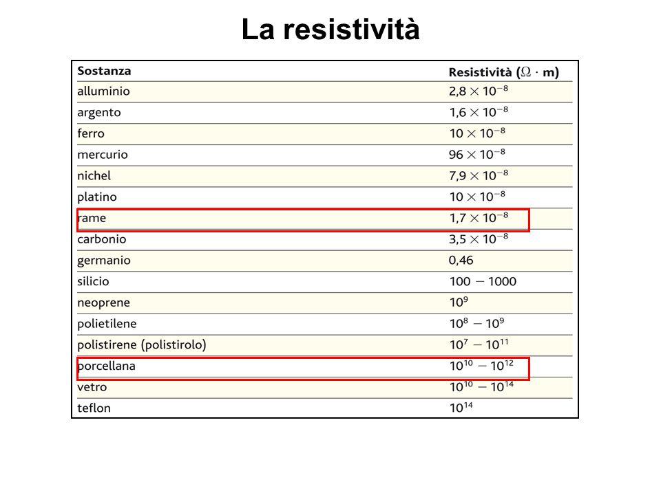 La resistività