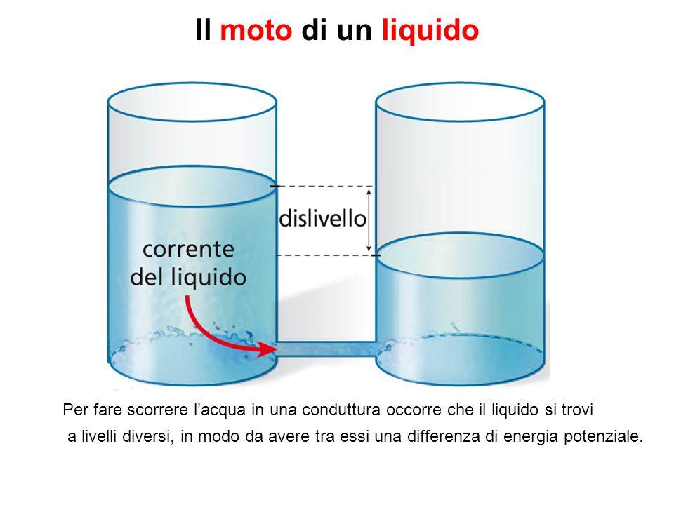 Il moto di un liquido Per fare scorrere l'acqua in una conduttura occorre che il liquido si trovi a livelli diversi, in modo da avere tra essi una differenza di energia potenziale.