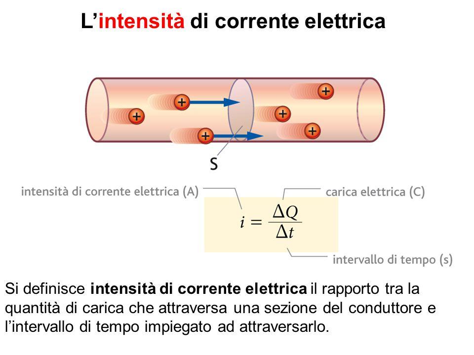 L'intensità di corrente elettrica Si definisce intensità di corrente elettrica il rapporto tra la quantità di carica che attraversa una sezione del conduttore e l'intervallo di tempo impiegato ad attraversarlo.